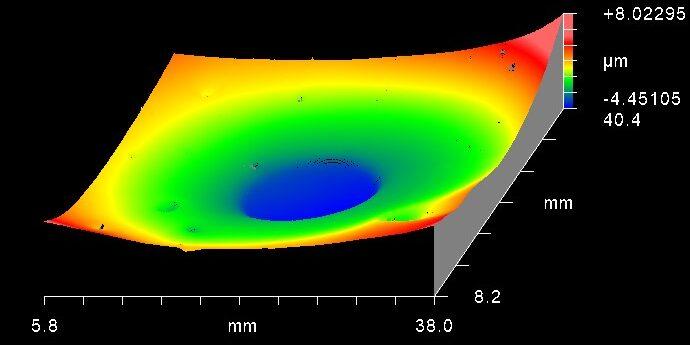 Dry water maltodextrine film under evaporation mask